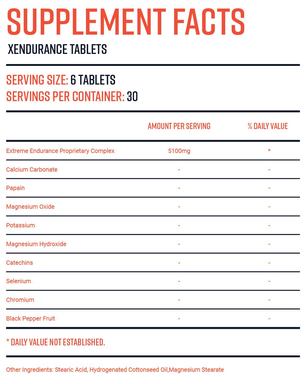 Xendurance-Tablets