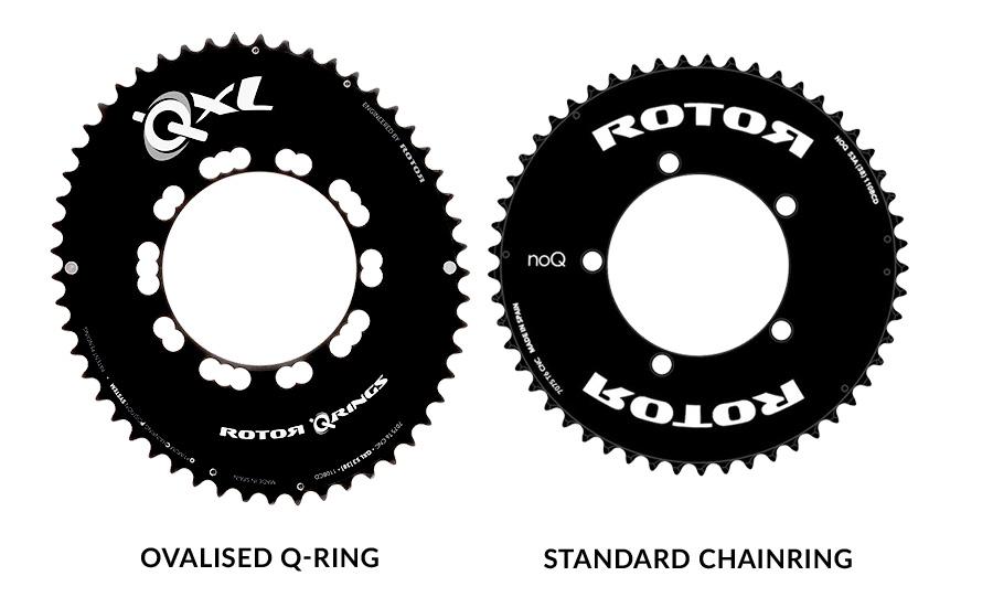 Rotor Q-ring comparison