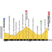 Tour de France 2015: Stage 20 Preview