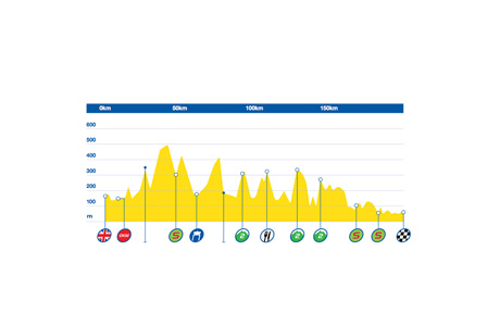 Tour of Britain 2015: Stage 6 Preview