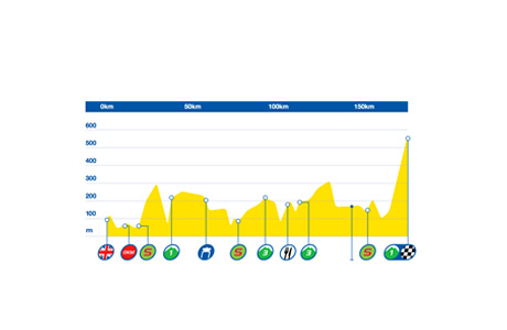 Tour of Britain 2015: Stage 5 Preview