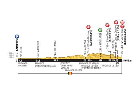 Tour de France 2015: Stage 3 Preview
