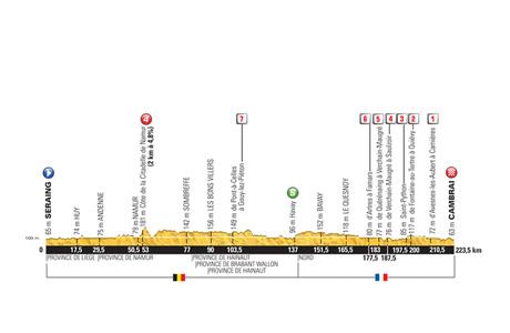 Tour de France 2015: Stage 4 Preview