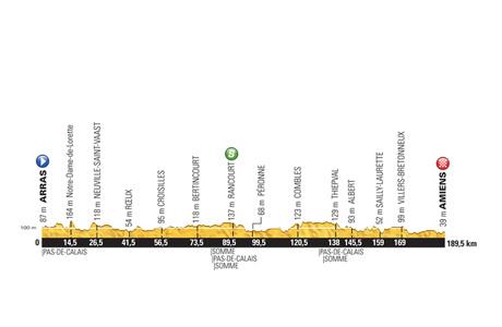 Tour de France 2015: Stage 5 Preview