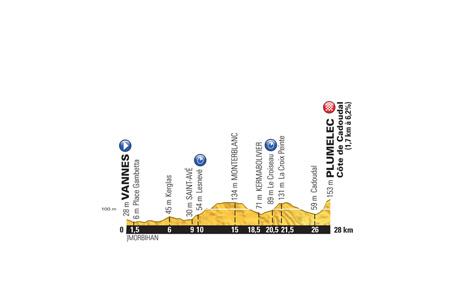 Tour de France 2015: Stage 9 Preview