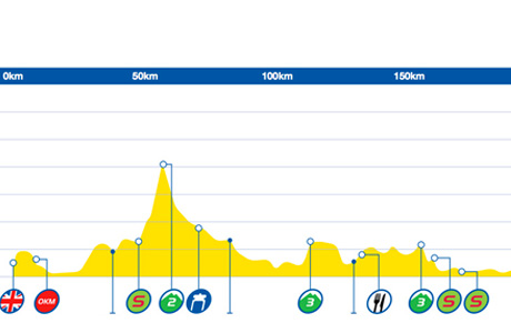 Tour of Britain 2015: Stage 4 Preview