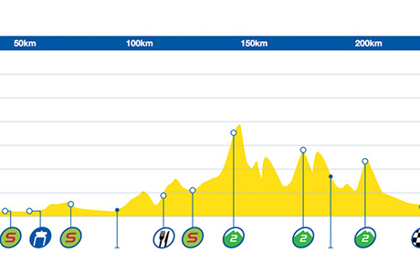 Tour of Britain 2015: Stage 3 Preview