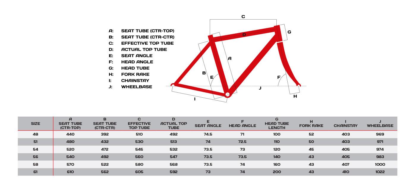 felt bike sizing chart: Felt f4 road bike 2014 sigma sports