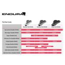 Endura FS260-Pro SL Bib Short Wide Pad