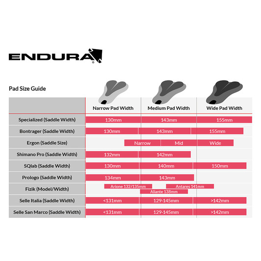 Endura Pro SL Bib Tight (Narrow Pad)