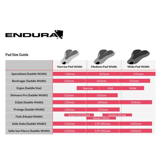 Endura Pro SL Bib Tight (Mid Pad)