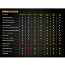 Science In Sport Mini GO Energy Bar 40g