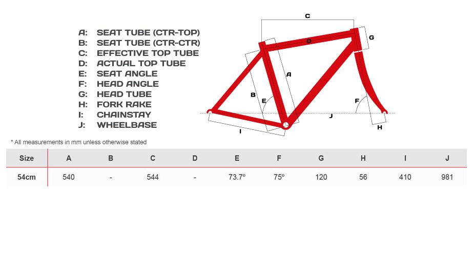 Trek Project One Madone 6.9 Road Bike | Sigma Sports
